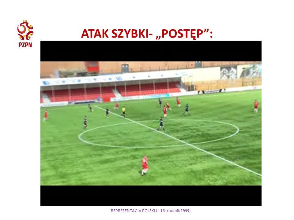 """REPREZENTACJA POLSKI U-16 (rocznik 1999) ATAK SZYBKI- """"POSTĘP"""":"""