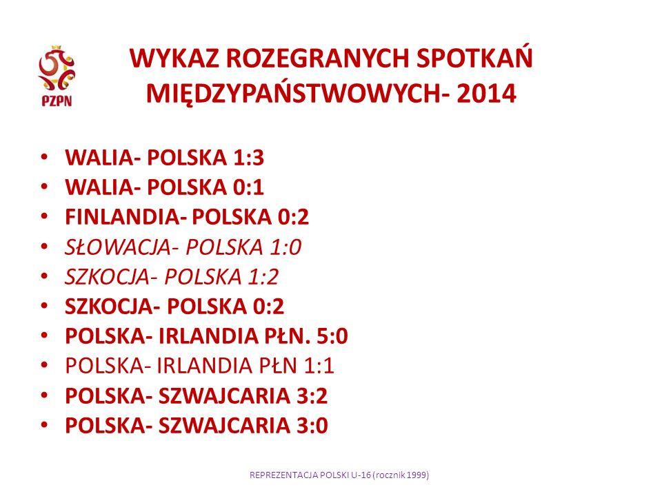 WYKAZ ROZEGRANYCH SPOTKAŃ MIĘDZYPAŃSTWOWYCH- 2014 WALIA- POLSKA 1:3 WALIA- POLSKA 0:1 FINLANDIA- POLSKA 0:2 SŁOWACJA- POLSKA 1:0 SZKOCJA- POLSKA 1:2 S