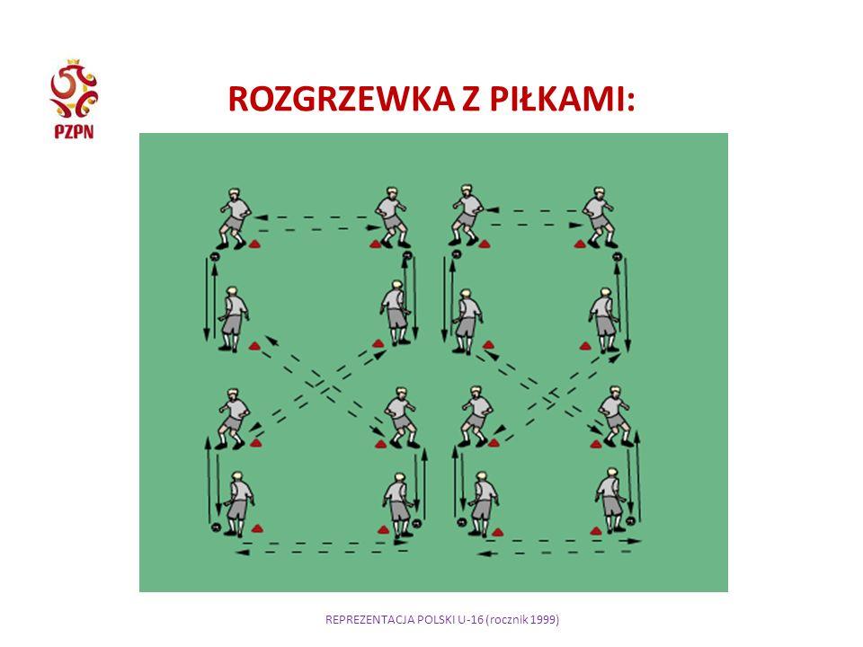 REPREZENTACJA POLSKI U-16 (rocznik 1999) ROZGRZEWKA Z PIŁKAMI: