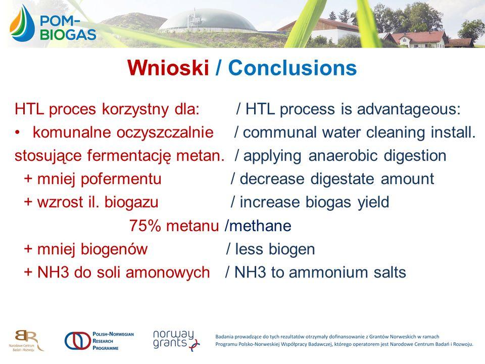 Wnioski / Conclusions HTL proces korzystny dla: / HTL process is advantageous: komunalne oczyszczalnie / communal water cleaning install. stosujące fe