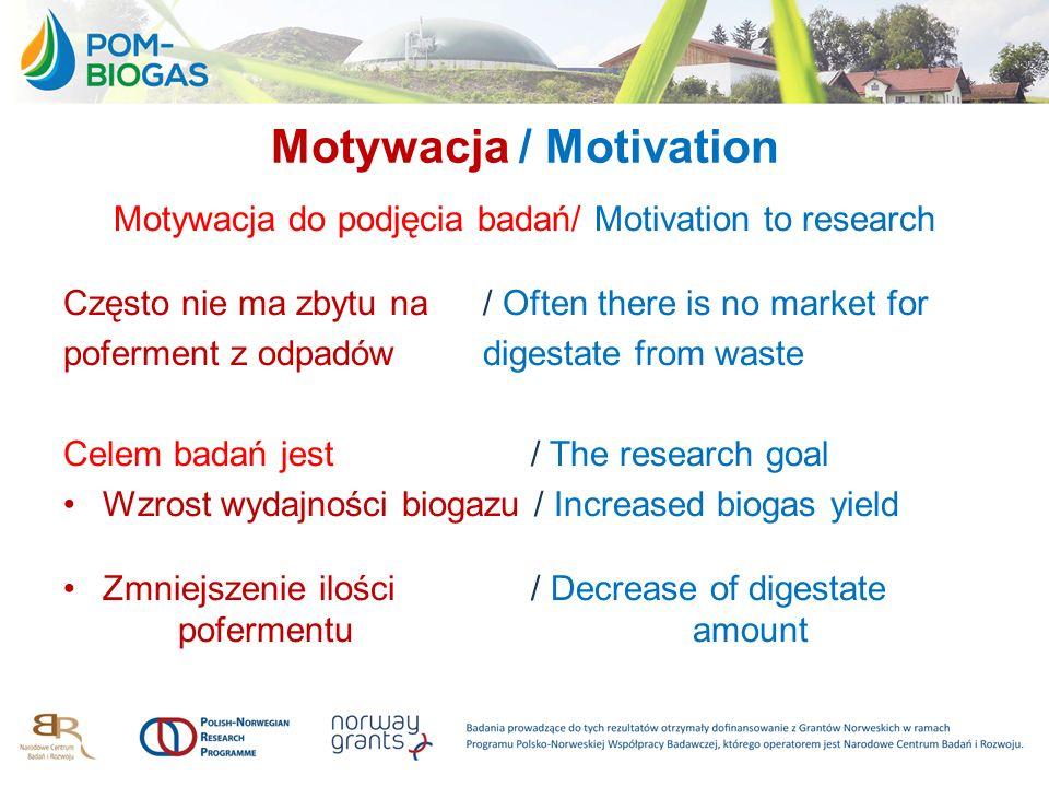 Motywacja / Motivation Motywacja do podjęcia badań/ Motivation to research Często nie ma zbytu na / Often there is no market for poferment z odpadówdigestate from waste Celem badań jest / The research goal Wzrost wydajności biogazu / Increased biogas yield Zmniejszenie ilości / Decrease of digestate pofermentuamount