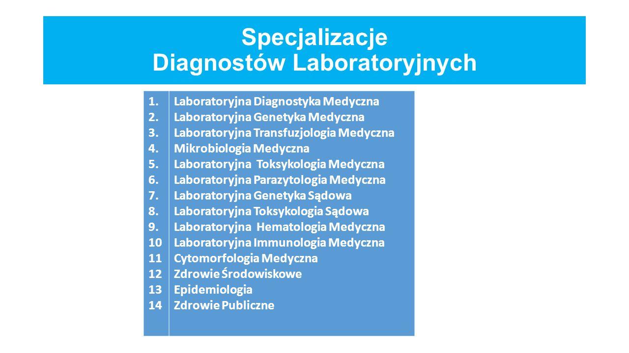 Specjalizacje Diagnostów Laboratoryjnych 1. 2. 3. 4. 5. 6. 7. 8. 9. 10 11 12 13 14 Laboratoryjna Diagnostyka Medyczna Laboratoryjna Genetyka Medyczna