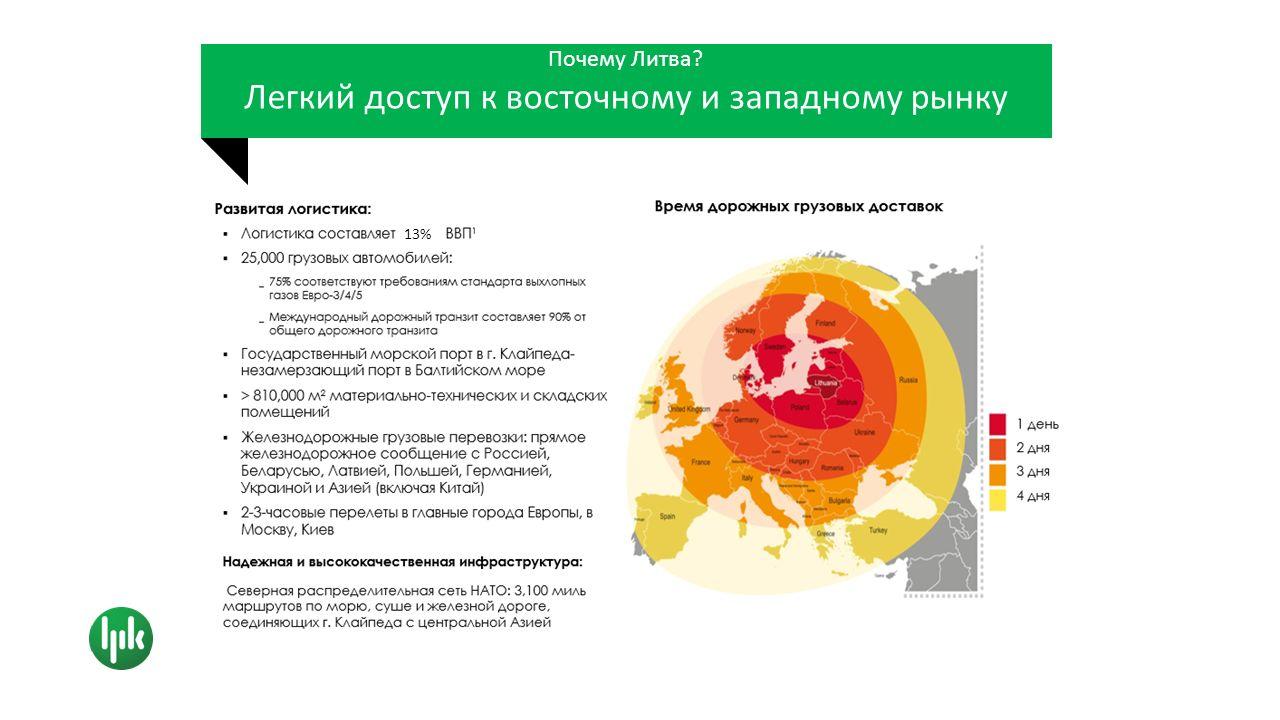 Почему Литва Легкий доступ к восточному и западному рынку 13%