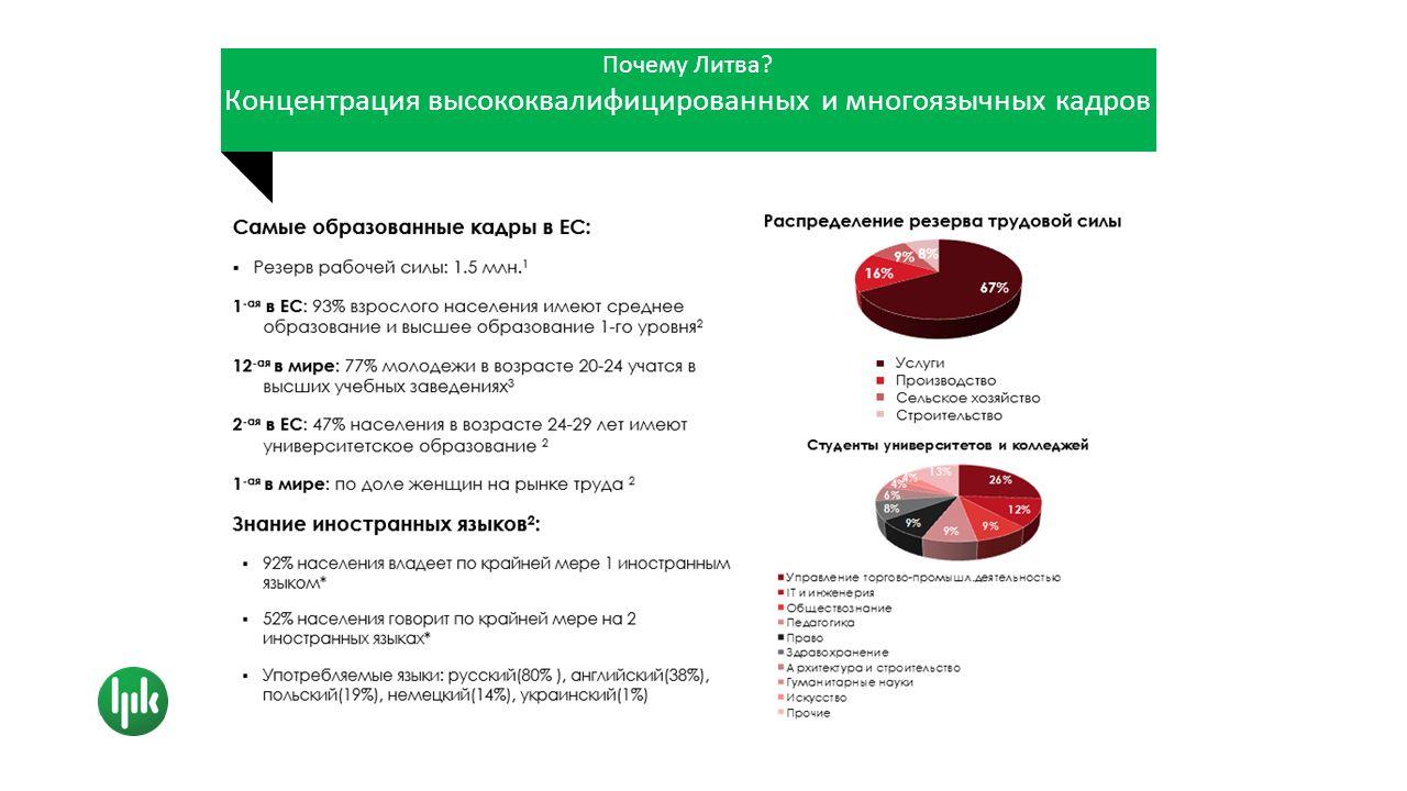 Почему Литва Концентрация высококвалифицированных и многоязычных кадров