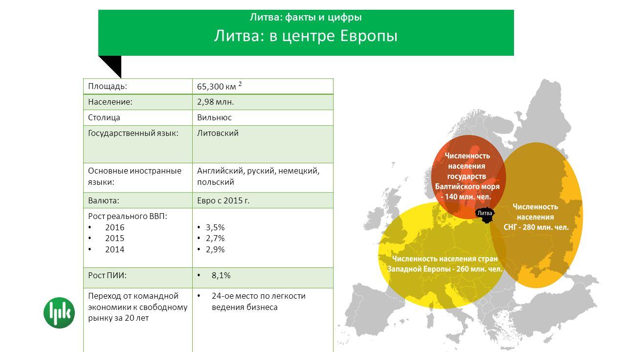 Почему Литва? Легкий доступ к восточному и западному рынку 13%