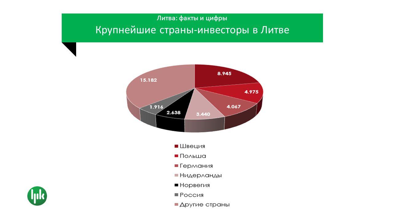 Литва: факты и цифры Крупнейшие страны-инвесторы в Литве