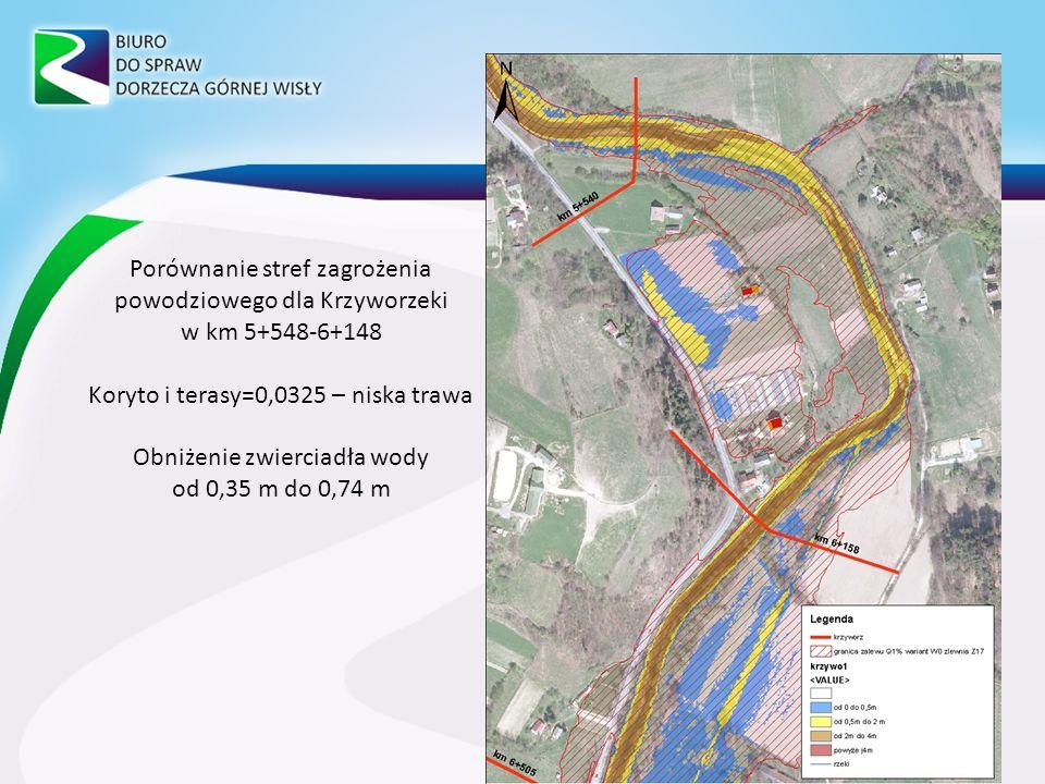 Porównanie stref zagrożenia powodziowego dla Krzyworzeki w km 5+548-6+148 Koryto i terasy=0,0325 – niska trawa Obniżenie zwierciadła wody od 0,35 m do 0,74 m