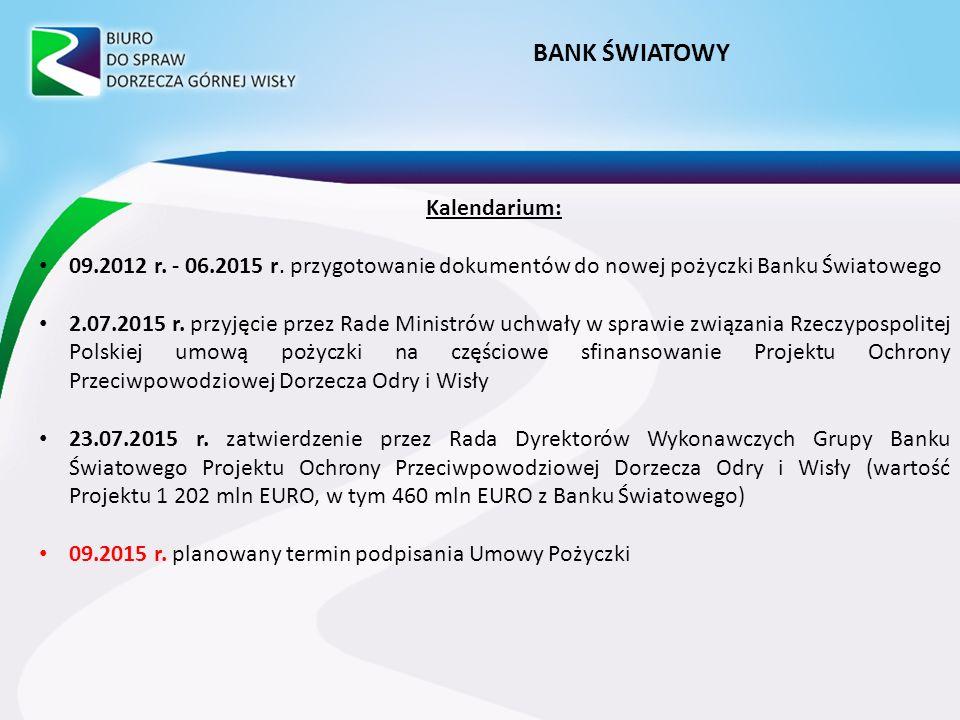 Kalendarium: 09.2012 r.- 06.2015 r.