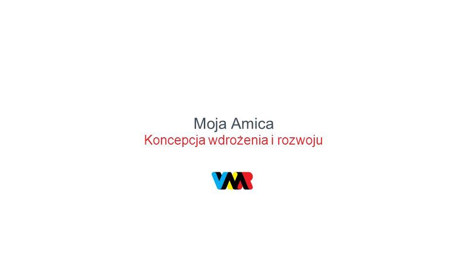 Moja Amica Koncepcja wdrożenia i rozwoju