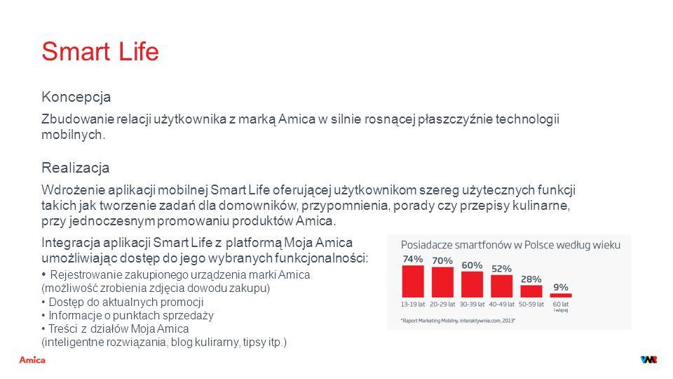 Smart Life Koncepcja Zbudowanie relacji użytkownika z marką Amica w silnie rosnącej płaszczyźnie technologii mobilnych. Realizacja Wdrożenie aplikacji
