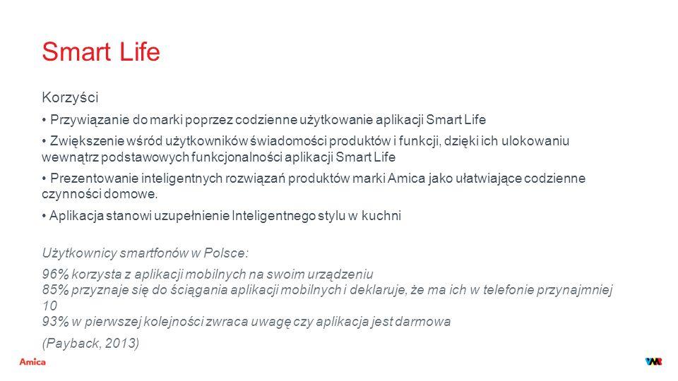 Smart Life Korzyści Przywiązanie do marki poprzez codzienne użytkowanie aplikacji Smart Life Zwiększenie wśród użytkowników świadomości produktów i fu