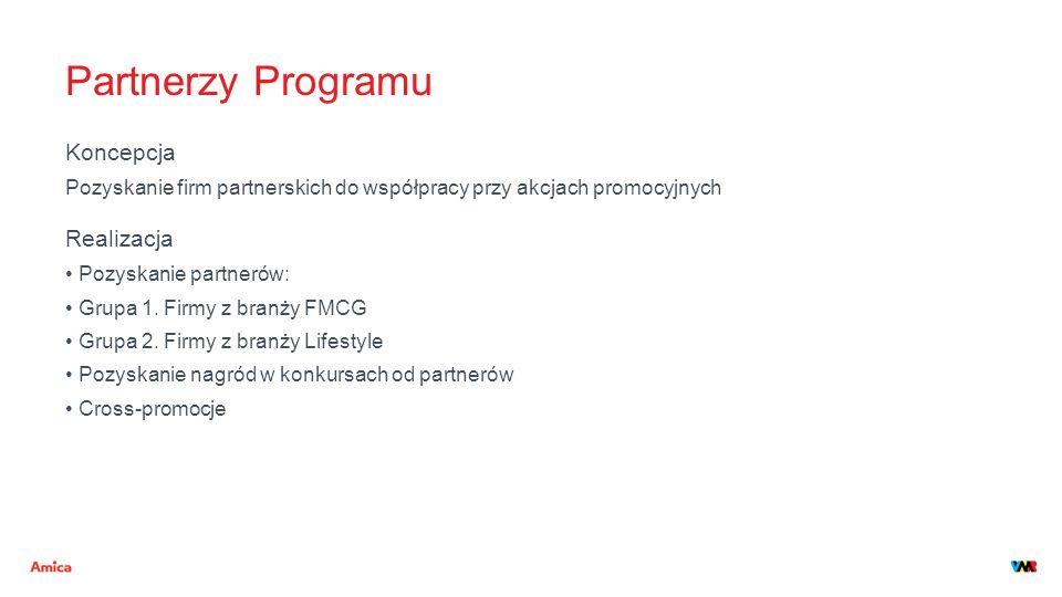 Partnerzy Programu Koncepcja Pozyskanie firm partnerskich do współpracy przy akcjach promocyjnych Realizacja Pozyskanie partnerów: Grupa 1. Firmy z br