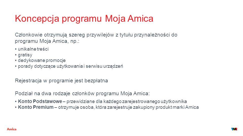 Koncepcja programu Moja Amica Członkowie otrzymują szereg przywilejów z tytułu przynależności do programu Moja Amica, np.: unikalne treści gratisy ded