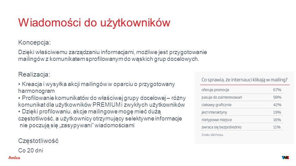 Wiadomości do użytkowników Koncepcja: Dzięki właściwemu zarządzaniu informacjami, możliwe jest przygotowanie mailingów z komunikatem sprofilowanym do