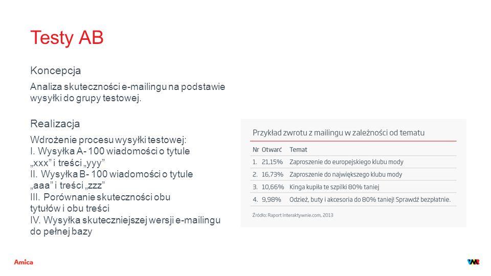 Testy AB Koncepcja Analiza skuteczności e-mailingu na podstawie wysyłki do grupy testowej. Realizacja Wdrożenie procesu wysyłki testowej: I. Wysyłka A