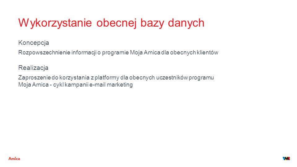 Wykorzystanie obecnej bazy danych Koncepcja Rozpowszechnienie informacji o programie Moja Amica dla obecnych klientów Realizacja Zaproszenie do korzys