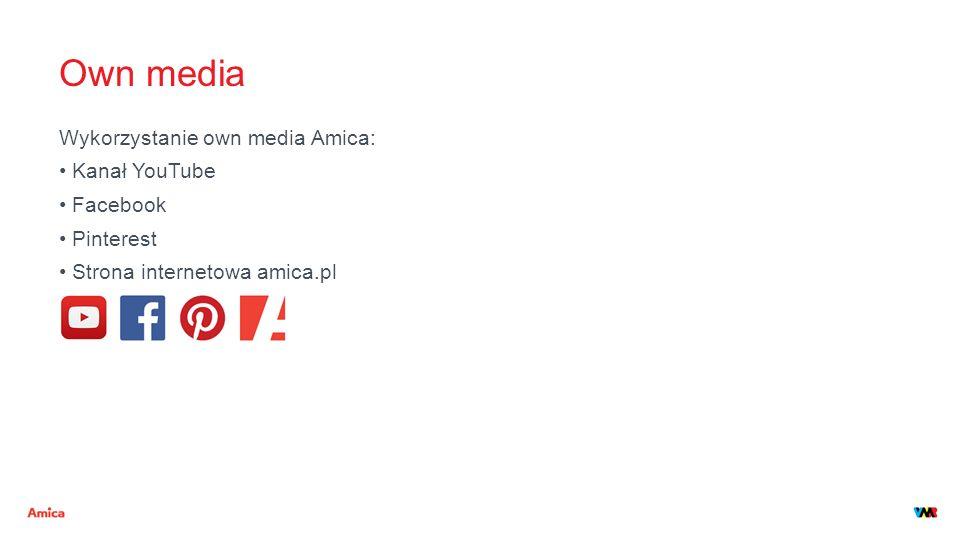 Own media Wykorzystanie own media Amica: Kanał YouTube Facebook Pinterest Strona internetowa amica.pl