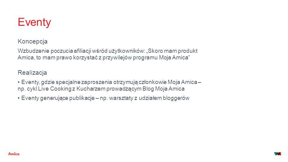 """Eventy Koncepcja Wzbudzenie poczucia afiliacji wśród użytkowników: """"Skoro mam produkt Amica, to mam prawo korzystać z przywilejów programu Moja Amica"""""""