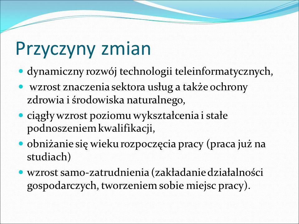 Przyczyny zmian dynamiczny rozwój technologii teleinformatycznych, wzrost znaczenia sektora usług a także ochrony zdrowia i środowiska naturalnego, ci
