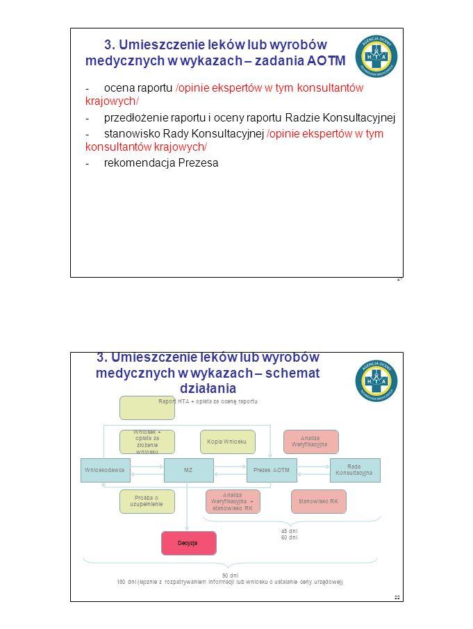 3. Umieszczenie leków lub wyrobów medycznych w wykazach – zadania AOTM -ocena raportu /opinie ekspertów w tym konsultantów krajowych/ -przedłożenie ra