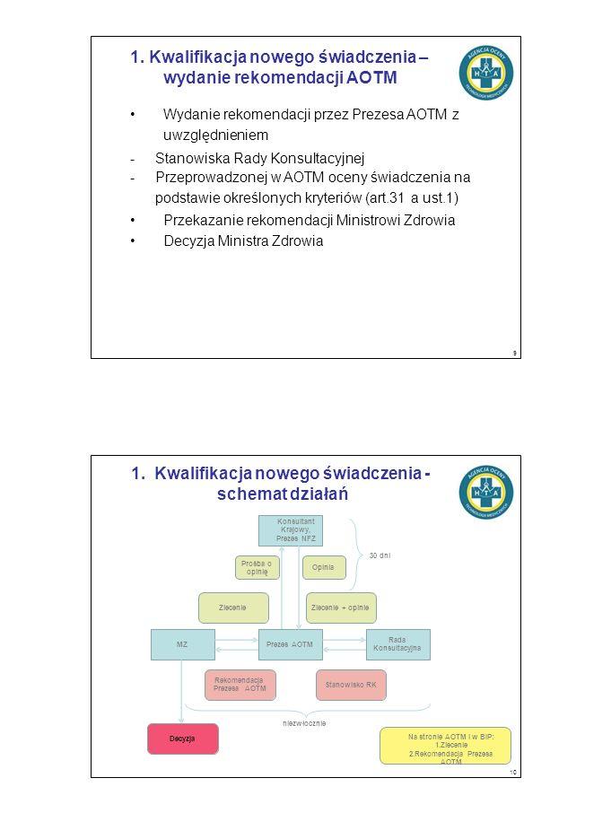 9 1. Kwalifikacja nowego świadczenia – wydanie rekomendacji AOTM Wydanie rekomendacji przez Prezesa AOTM z uwzględnieniem -Stanowiska Rady Konsultacyj