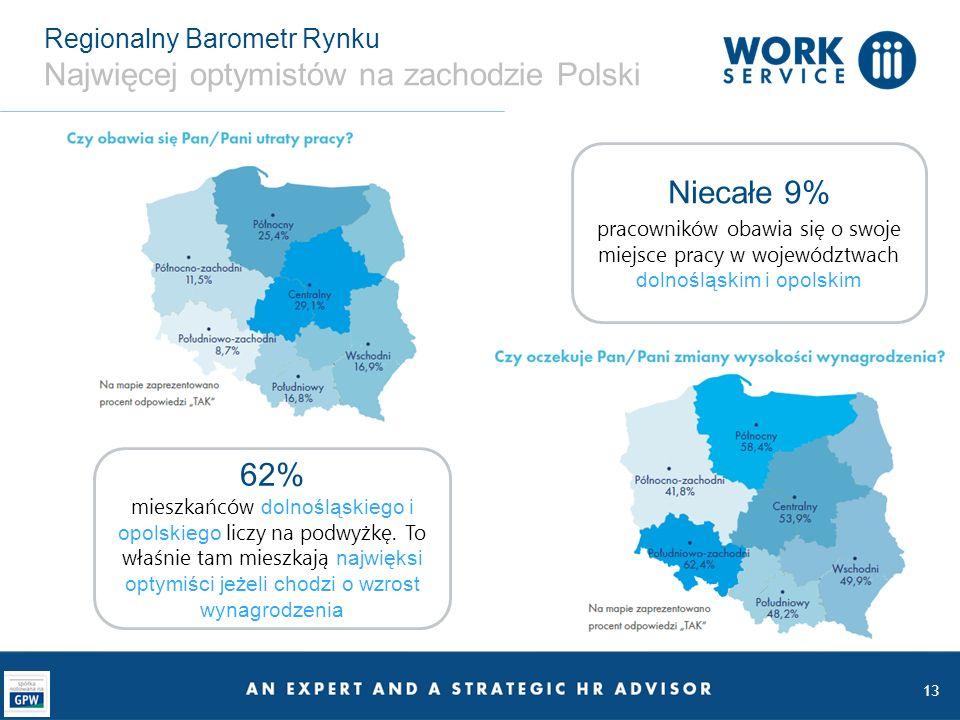 13 Regionalny Barometr Rynku Najwięcej optymistów na zachodzie Polski Niecałe 9% pracowników obawia się o swoje miejsce pracy w województwach dolnoślą