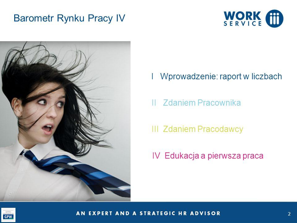 2 Barometr Rynku Pracy IV I Wprowadzenie: raport w liczbach II Zdaniem Pracownika III Zdaniem Pracodawcy IV Edukacja a pierwsza praca