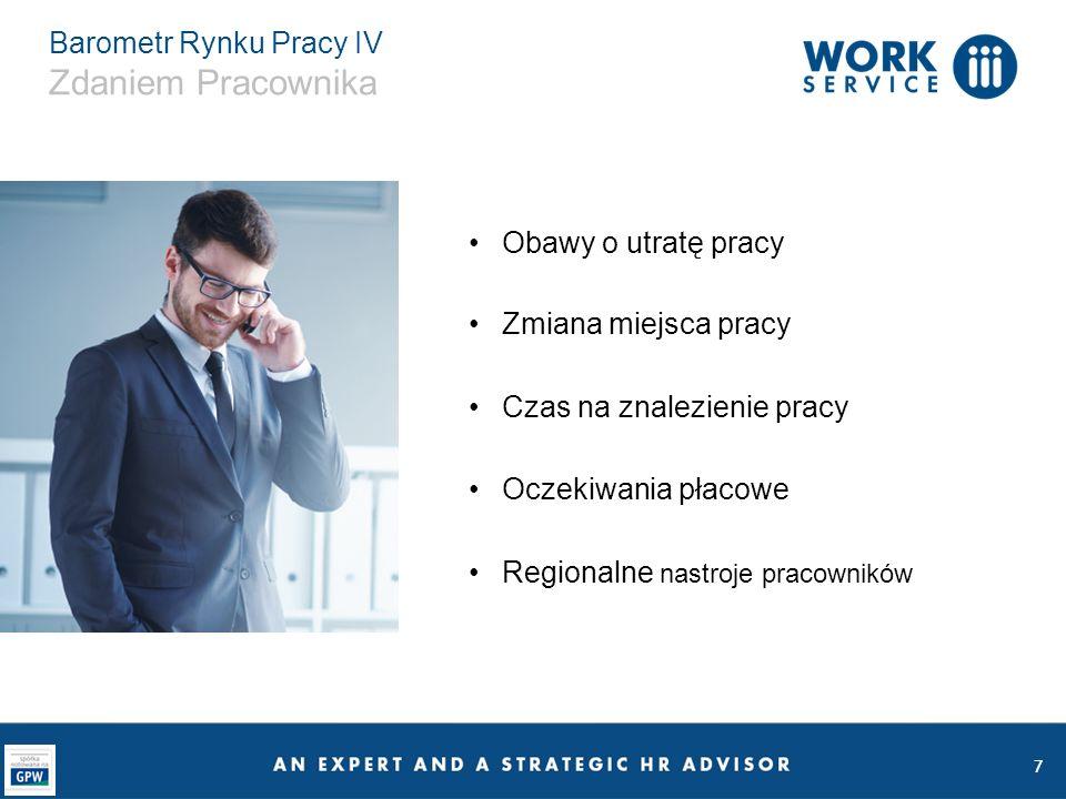 8 Zdaniem Pracownika Polacy spokojniejsi o swoje miejsca pracy Tylko 19% pracowników (aż o 9 p.p.