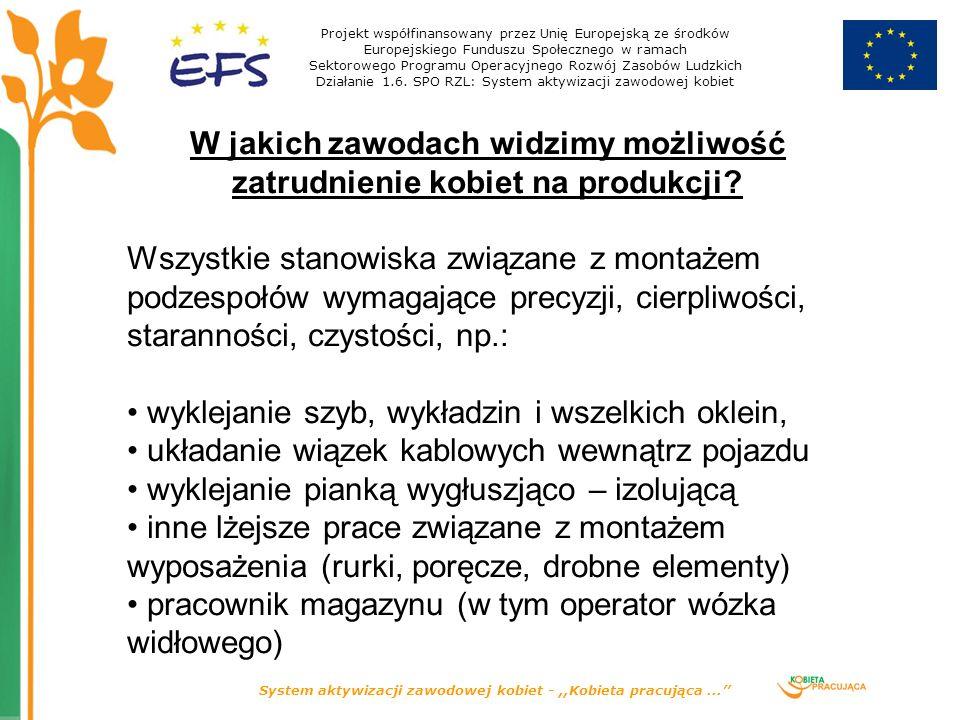 System aktywizacji zawodowej kobiet -,,Kobieta pracująca...'' DZIĘKUJĘ ZA UWAGĘ Kontakt: Katarzyna Najewska Specjalista ds.