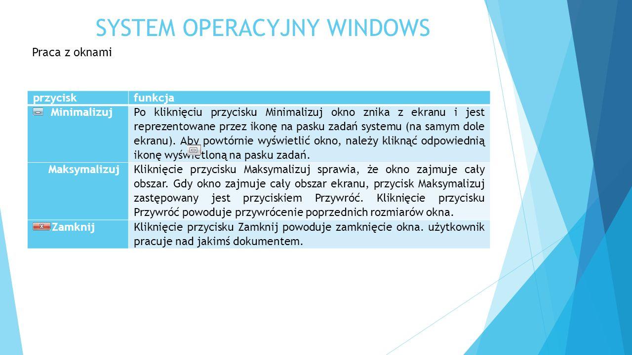 SYSTEM OPERACYJNY WINDOWS Praca z oknami przyciskfunkcja Minimalizuj Po kliknięciu przycisku Minimalizuj okno znika z ekranu i jest reprezentowane prz