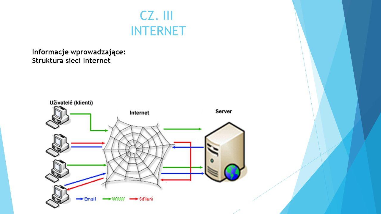 CZ. III INTERNET Informacje wprowadzające: Struktura sieci Internet