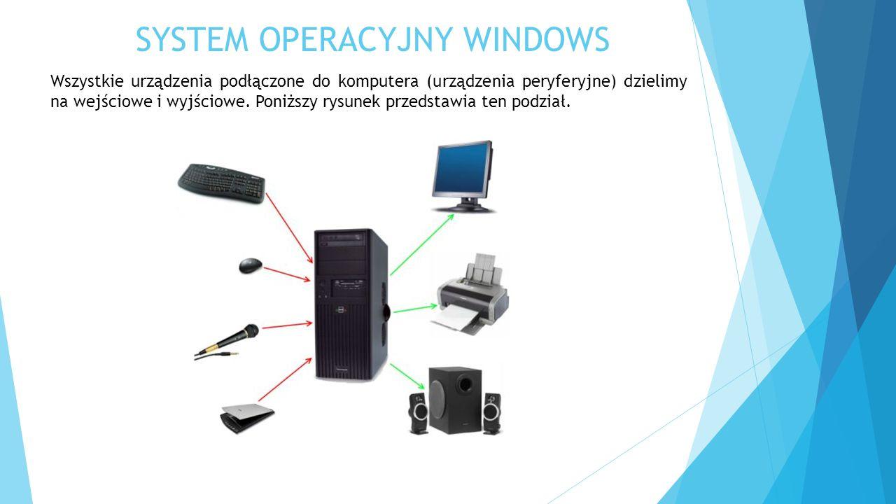 SYSTEM OPERACYJNY WINDOWS Wszystkie urządzenia podłączone do komputera (urządzenia peryferyjne) dzielimy na wejściowe i wyjściowe. Poniższy rysunek pr