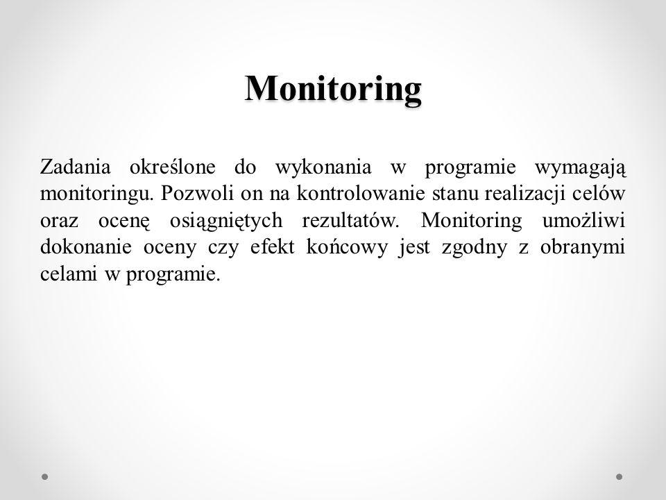 Monitoring Zadania określone do wykonania w programie wymagają monitoringu. Pozwoli on na kontrolowanie stanu realizacji celów oraz ocenę osiągniętych