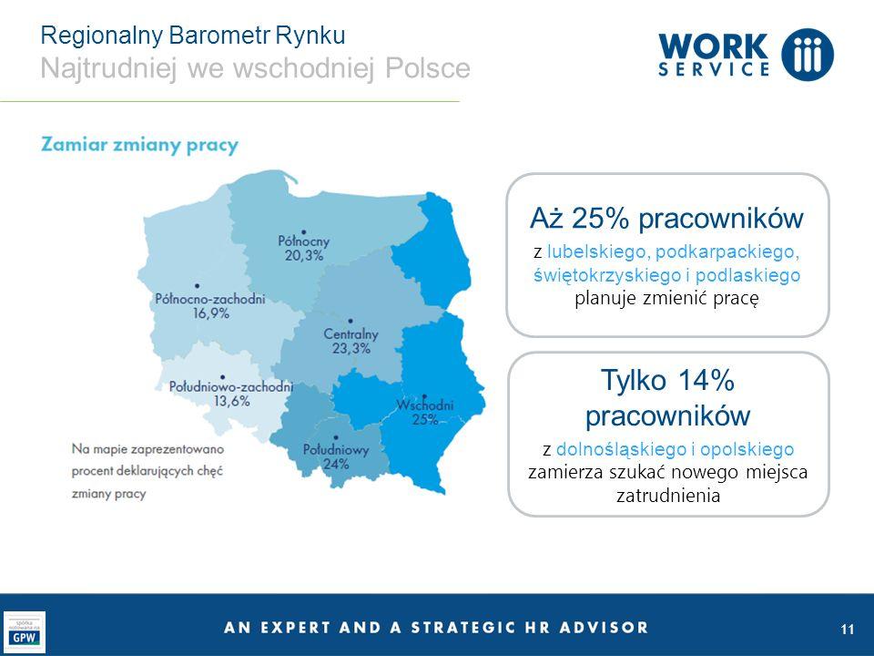 11 Regionalny Barometr Rynku Najtrudniej we wschodniej Polsce Tylko 14% pracowników z dolnośląskiego i opolskiego zamierza szukać nowego miejsca zatrudnienia Aż 25% pracowników z lubelskiego, podkarpackiego, świętokrzyskiego i podlaskiego planuje zmienić pracę