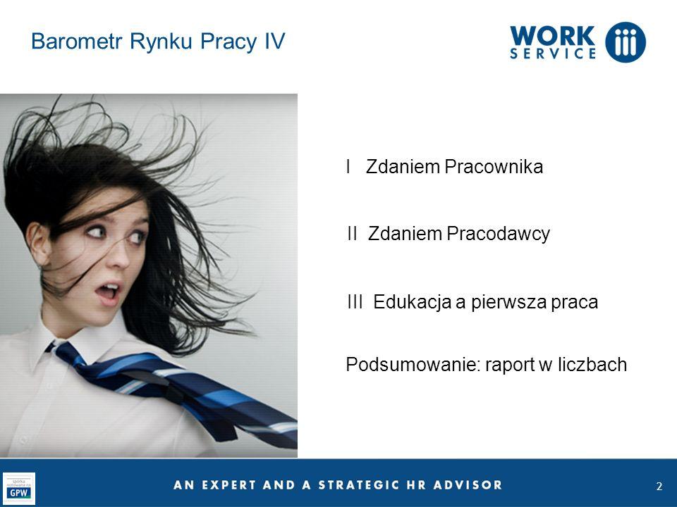 2 Barometr Rynku Pracy IV Podsumowanie: raport w liczbach I Zdaniem Pracownika II Zdaniem Pracodawcy III Edukacja a pierwsza praca