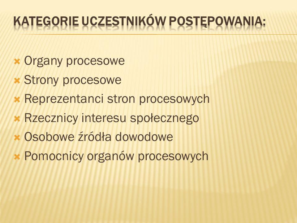  Organy procesowe  Strony procesowe  Reprezentanci stron procesowych  Rzecznicy interesu społecznego  Osobowe źródła dowodowe  Pomocnicy organów