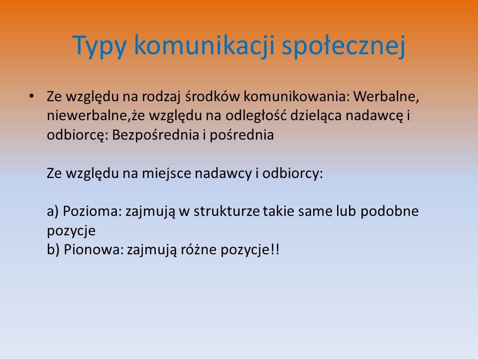 Typy komunikacji społecznej Ze względu na rodzaj środków komunikowania: Werbalne, niewerbalne,że względu na odległość dzieląca nadawcę i odbiorcę: Bez