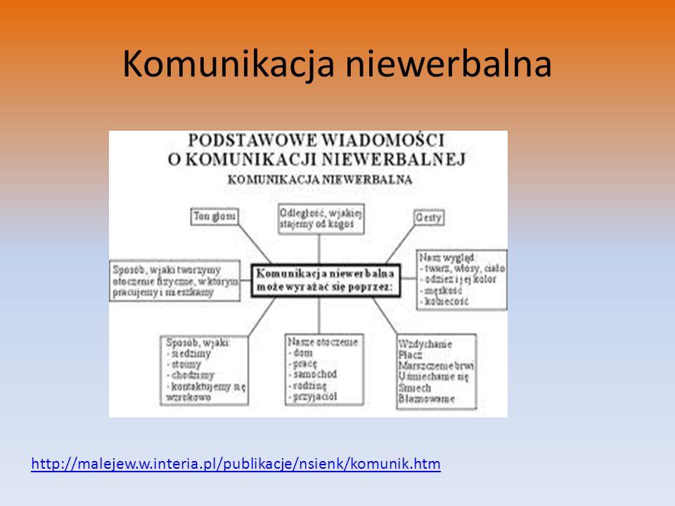 Komunikacja niewerbalna http://malejew.w.interia.pl/publikacje/nsienk/komunik.htm