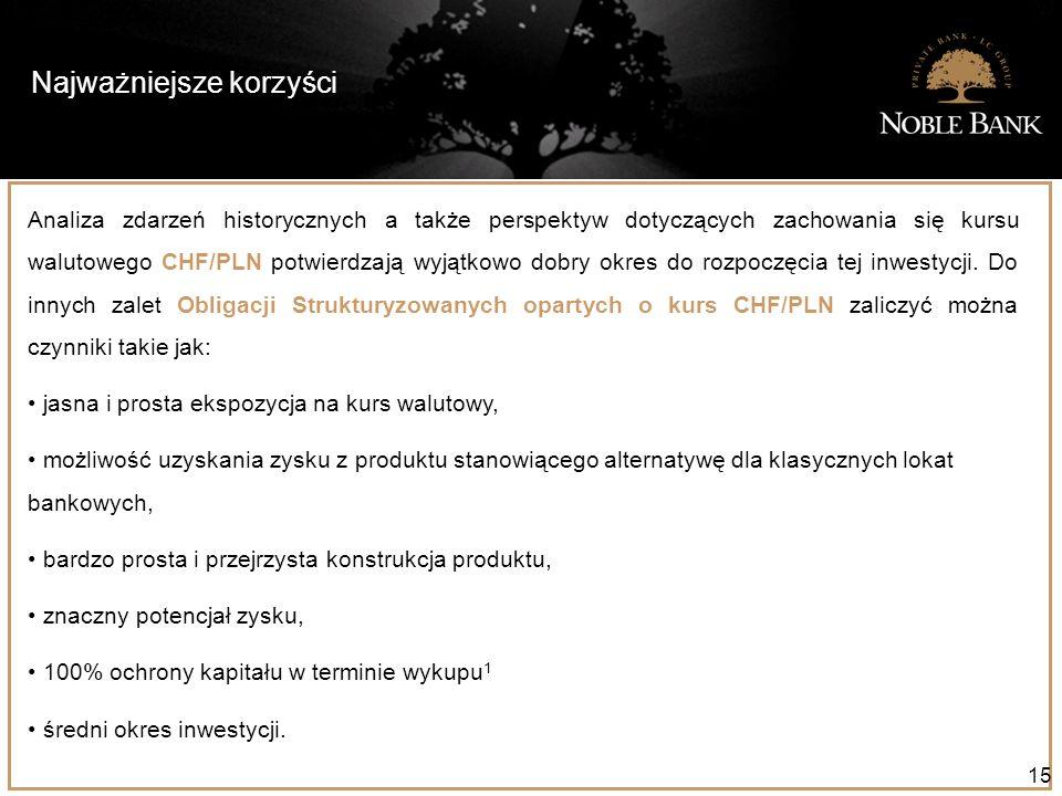 Najważniejsze korzyści 15 Analiza zdarzeń historycznych a także perspektyw dotyczących zachowania się kursu walutowego CHF/PLN potwierdzają wyjątkowo dobry okres do rozpoczęcia tej inwestycji.