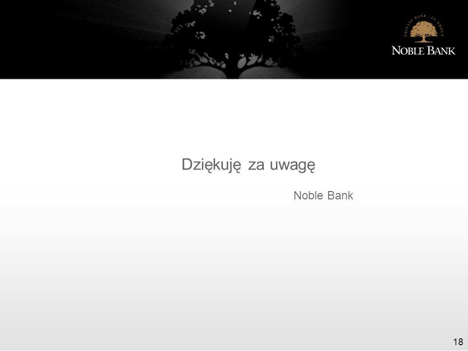Dziękuję za uwagę Noble Bank 18