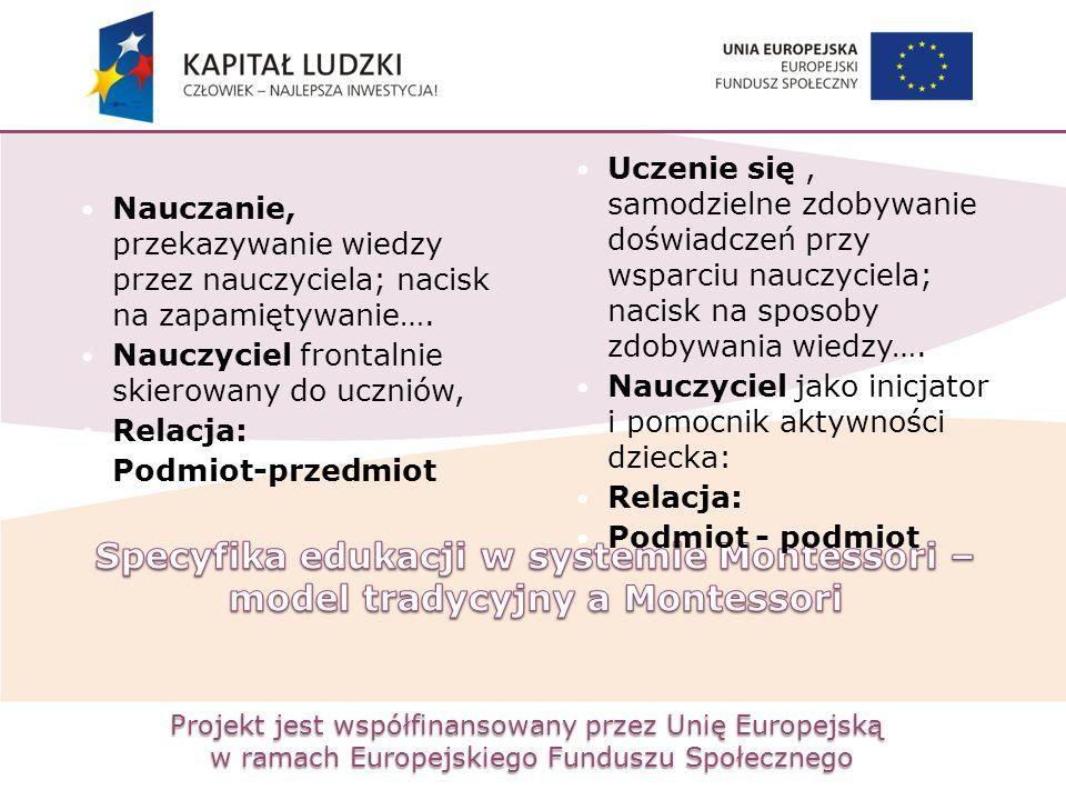 Projekt jest współfinansowany przez Unię Europejską w ramach Europejskiego Funduszu Społecznego Nauczanie, przekazywanie wiedzy przez nauczyciela; nac