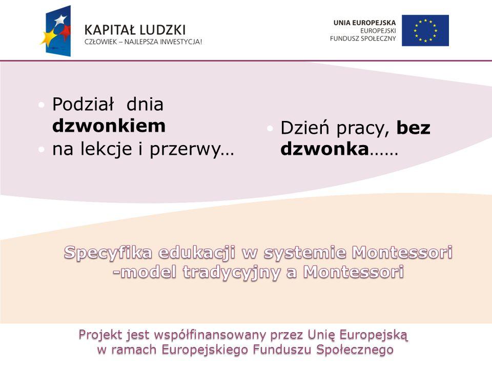 Projekt jest współfinansowany przez Unię Europejską w ramach Europejskiego Funduszu Społecznego Podział dnia dzwonkiem na lekcje i przerwy… Dzień prac