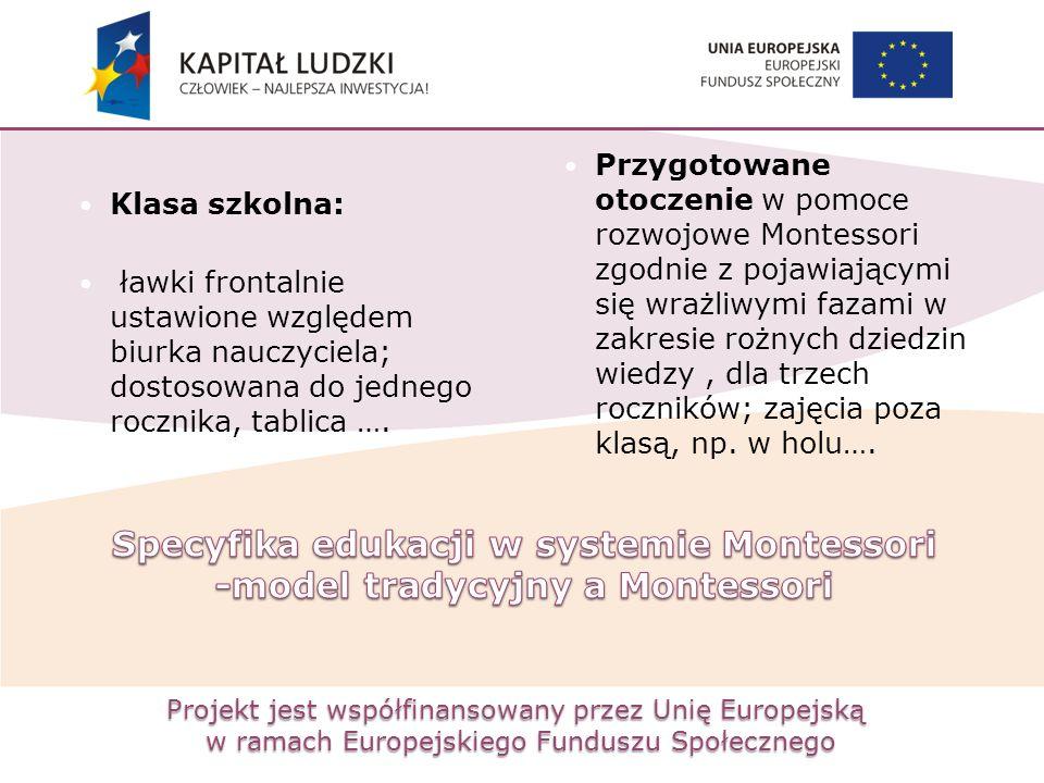 Projekt jest współfinansowany przez Unię Europejską w ramach Europejskiego Funduszu Społecznego Klasa szkolna: ławki frontalnie ustawione względem biu