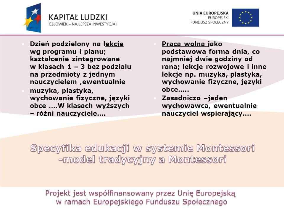 Projekt jest współfinansowany przez Unię Europejską w ramach Europejskiego Funduszu Społecznego Dzień podzielony na lekcje wg programu i planu; kształ