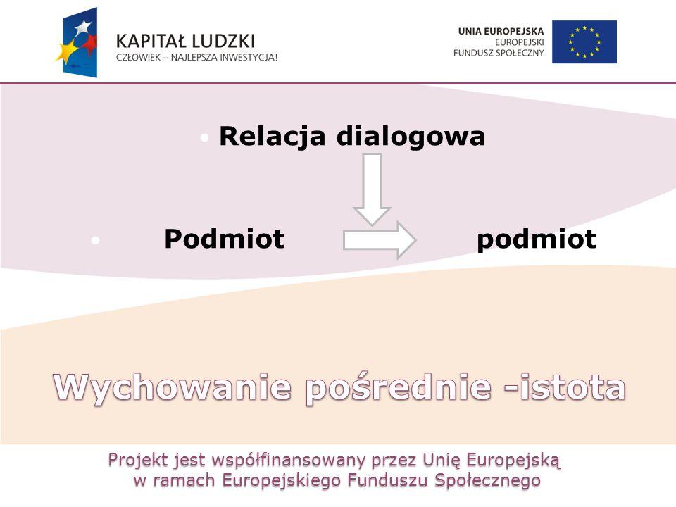 Projekt jest współfinansowany przez Unię Europejską w ramach Europejskiego Funduszu Społecznego Relacja dialogowa Podmiot podmiot
