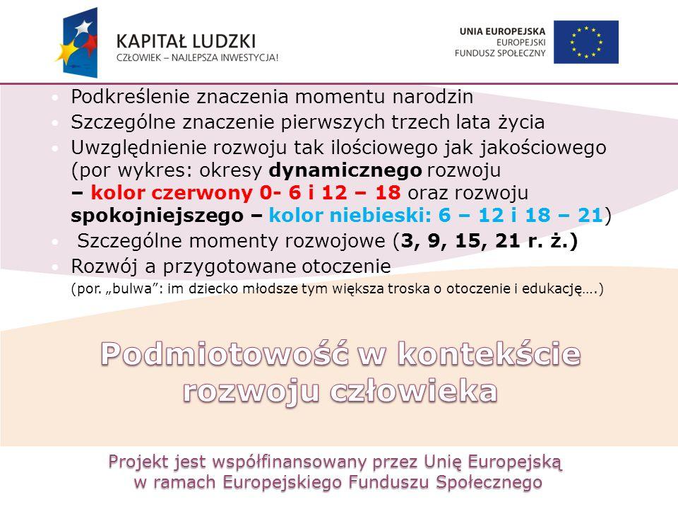 Projekt jest współfinansowany przez Unię Europejską w ramach Europejskiego Funduszu Społecznego Podkreślenie znaczenia momentu narodzin Szczególne zna