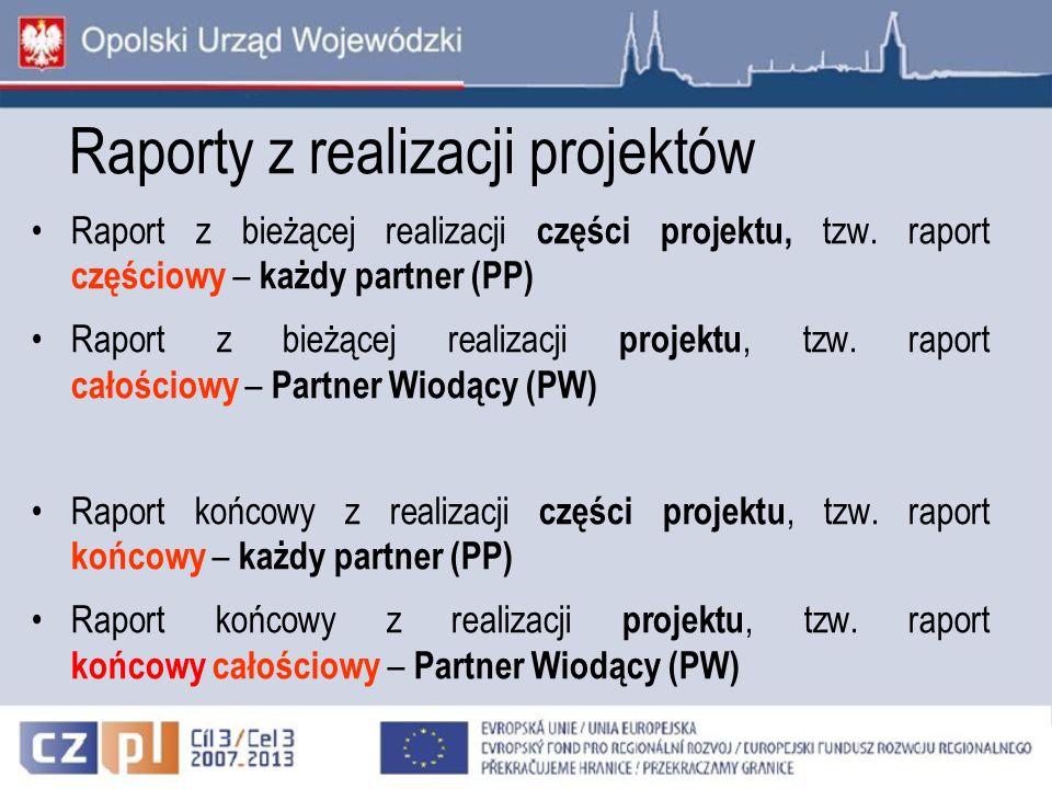 Raporty z realizacji projektów Raport z bieżącej realizacji części projektu, tzw. raport częściowy – każdy partner (PP) Raport z bieżącej realizacji p