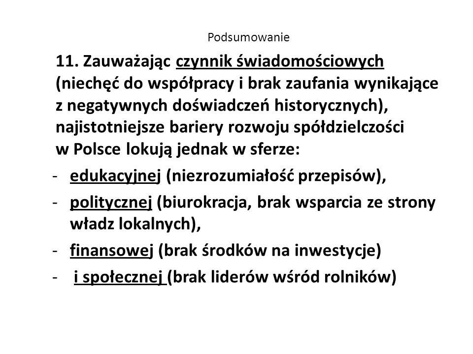 Podsumowanie 11.
