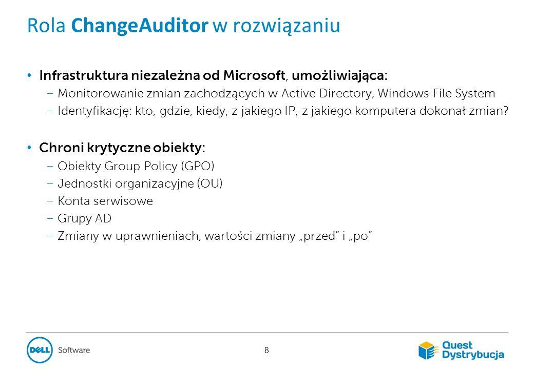 Rola ChangeAuditor w rozwiązaniu (c.d.) ChangeAuditor for Active Directory … – Szczegółowe śledzenie w czasie rzeczywistym ustawień (AD) i Group Policy.