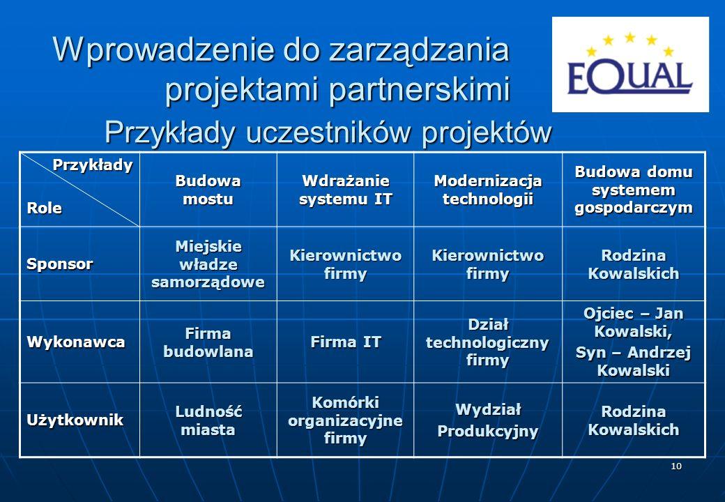 10 Przykłady uczestników projektów PrzykładyRole Budowa mostu Wdrażanie systemu IT Modernizacja technologii Budowa domu systemem gospodarczym Sponsor